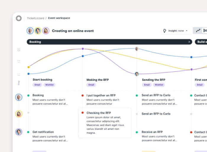 Customer Journey Mapping Overview