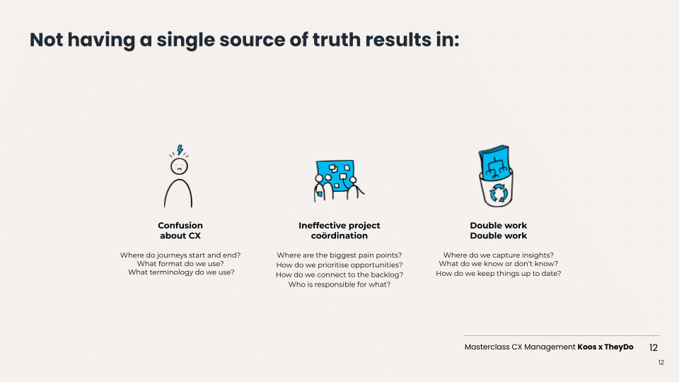 The effects on customer centricity if you do not have a single source of truth