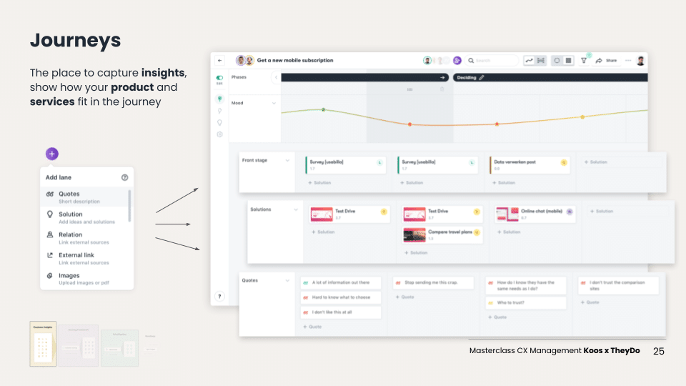 CX management The place to capture insights, show how your product and services fit in the journey